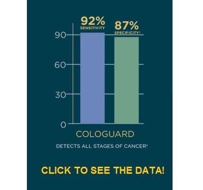 ColoGuard 92% Sensitivity. 87% Specificity.