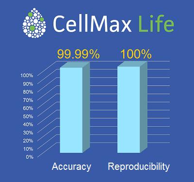 CellMax Life - 99.99% Accuracy. 100% Reproducibility.