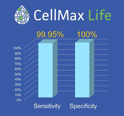 CellMax Life - 99.95% Sensitivity. 100% Specificity.